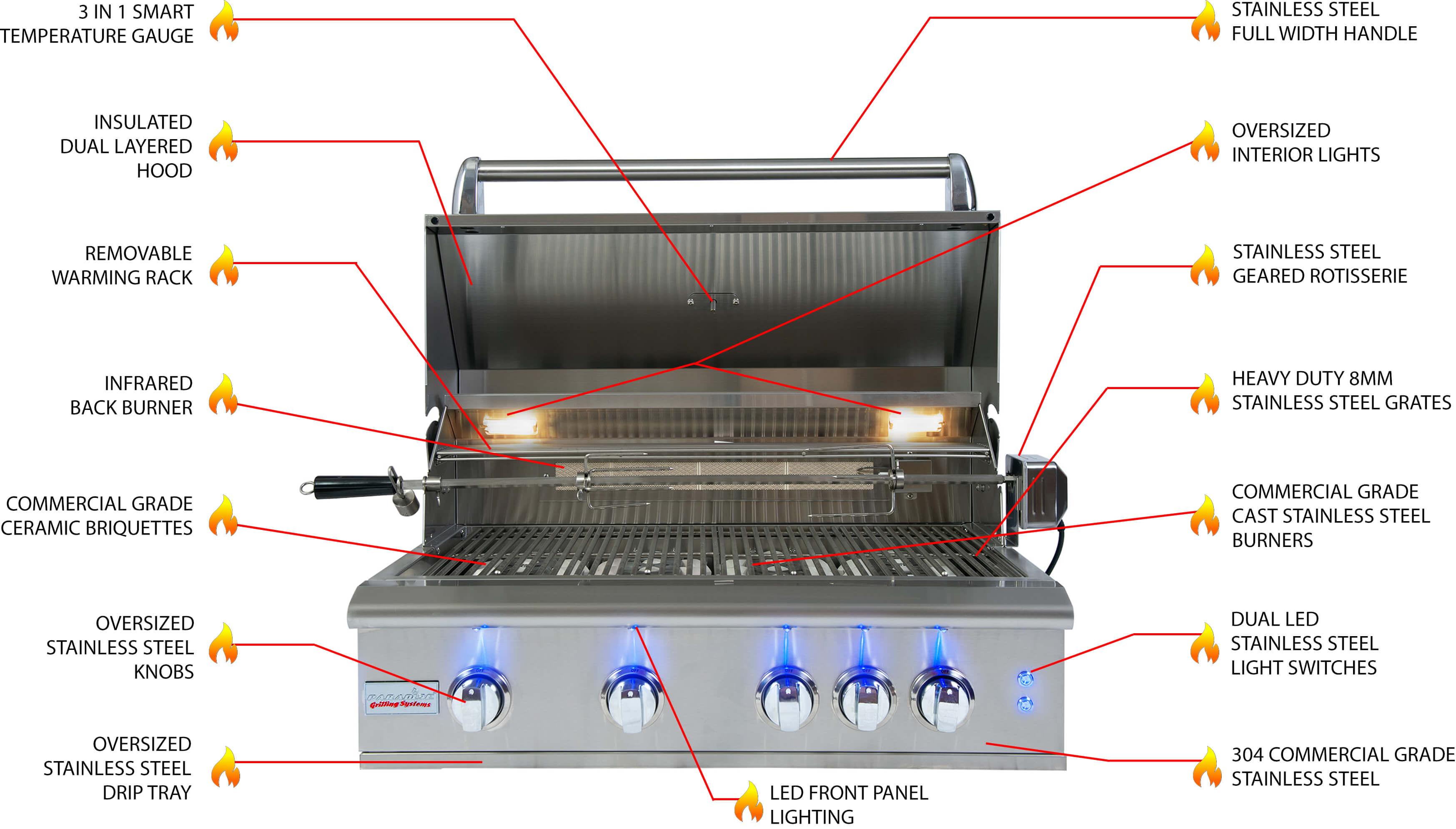 Orlando grill system